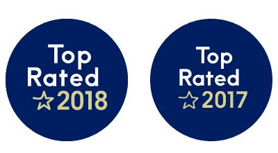 Nara Wellness top rated door Treatwell voor twee jaar!